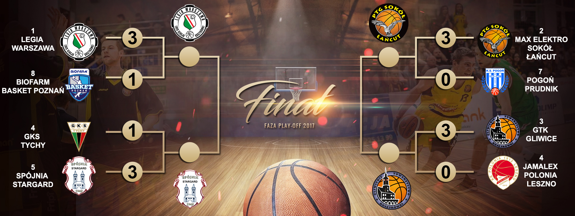 PLAY_OFF_polfinal